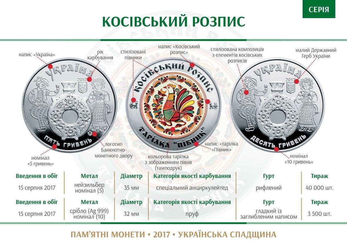 Прикарпатське мистецтво прикрасило колекційні монети. ФОТО, фото-1