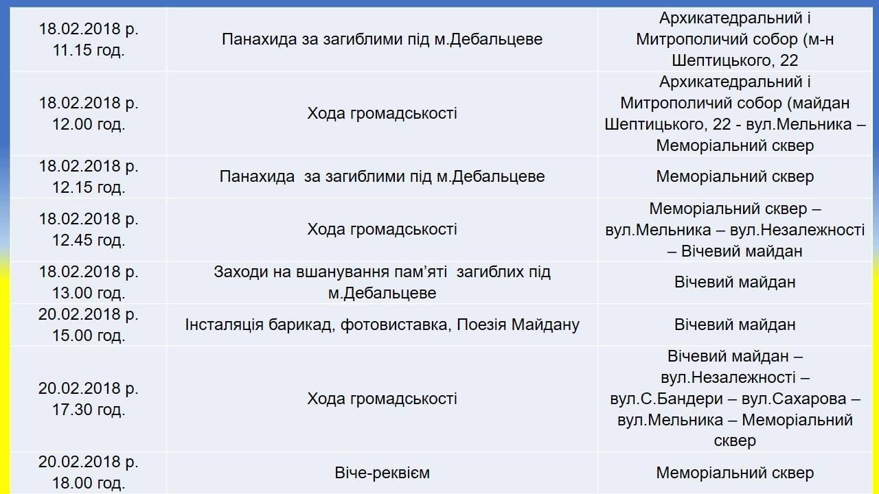 Барикаду спорудять у центрі Франківська: читатимуть поезію Майдану. ПРОГРАМА ЗАХОДІВ. ВІДЕО, фото-4