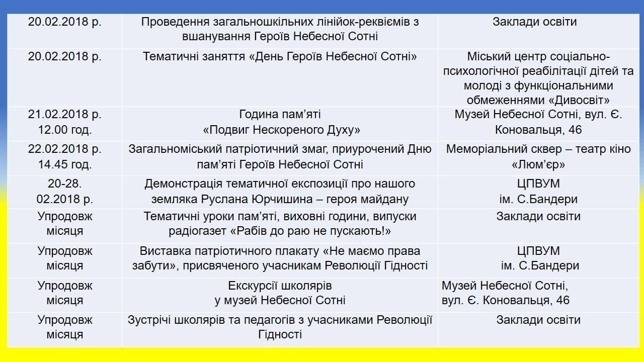 Барикаду спорудять у центрі Франківська: читатимуть поезію Майдану. ПРОГРАМА ЗАХОДІВ. ВІДЕО, фото-3