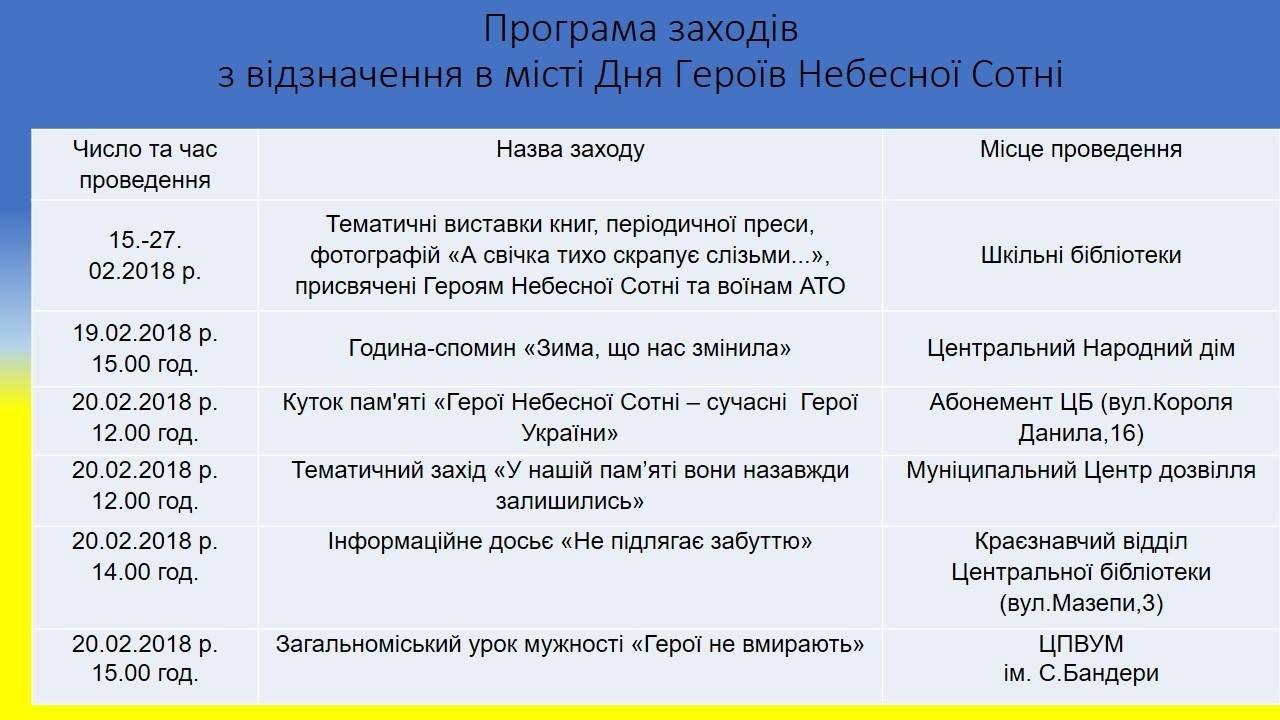 Барикаду спорудять у центрі Франківська: читатимуть поезію Майдану. ПРОГРАМА ЗАХОДІВ. ВІДЕО, фото-2