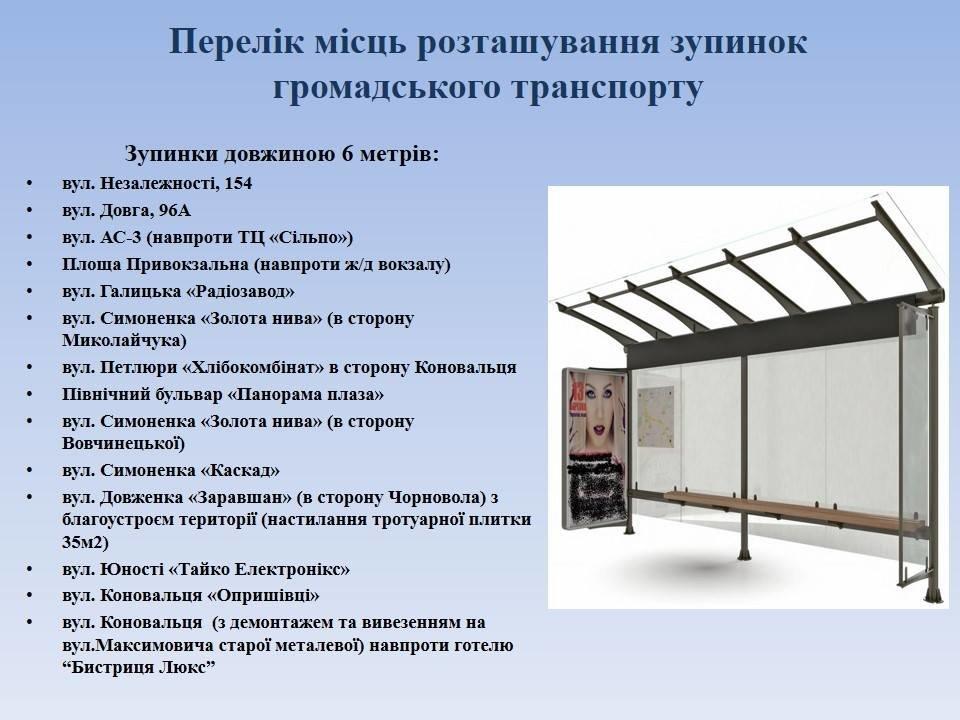 Скільки і яких зупинок транспорту встановлять цьогоріч у Франківську. ІНФОГРАФІКА, фото-5