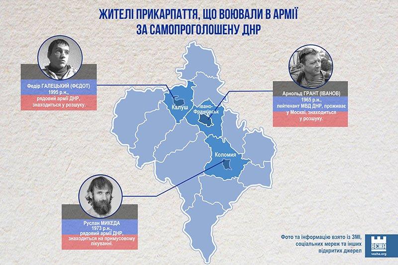"""Ті, що зрадили. Прикарпатські сепаратисти, що воювали за """"ДНР"""". ФОТО, фото-1"""