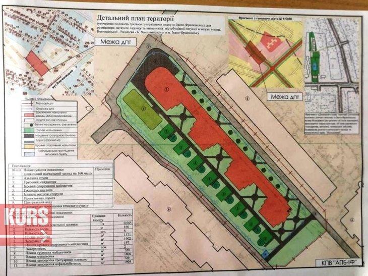 На Вовчинецький збудують садок на 160 місць, фото-1