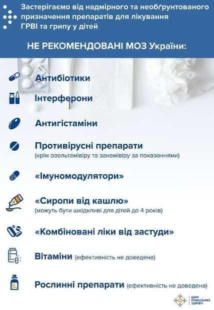 Перелік препаратів, які не гарантують одужання при грипі та застуді   , фото-1