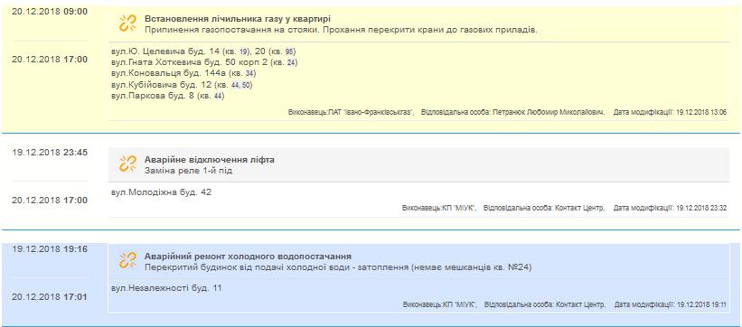 Які будинки у Івано-Франківську будуть сьогодні без газу, світла та води. СПИСОК, фото-2