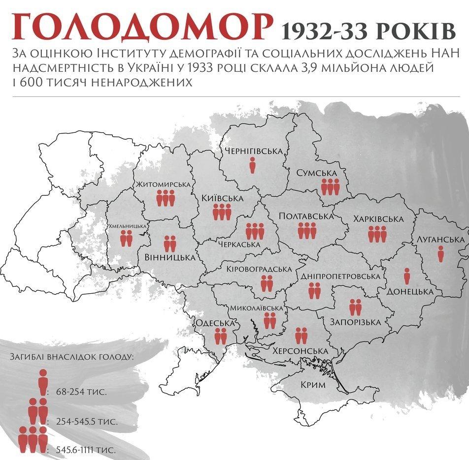 Голодомор 1932-33: в Україні відзначають День пам'яті жертв голодомору , фото-4