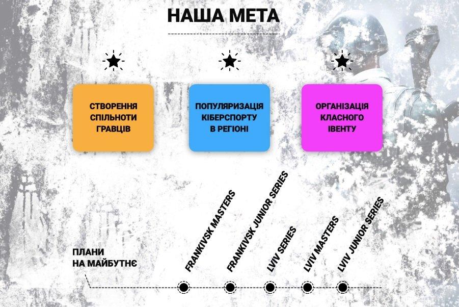У січні в Івано-Франківську проведуть масштабний кібертурнір, фото-5