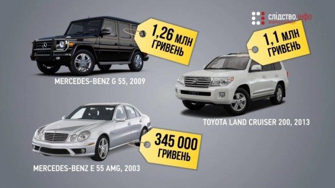 Мама подарувала Дубінському 2 Mercedes-Benz і Toyota Land Cruiser , фото-1
