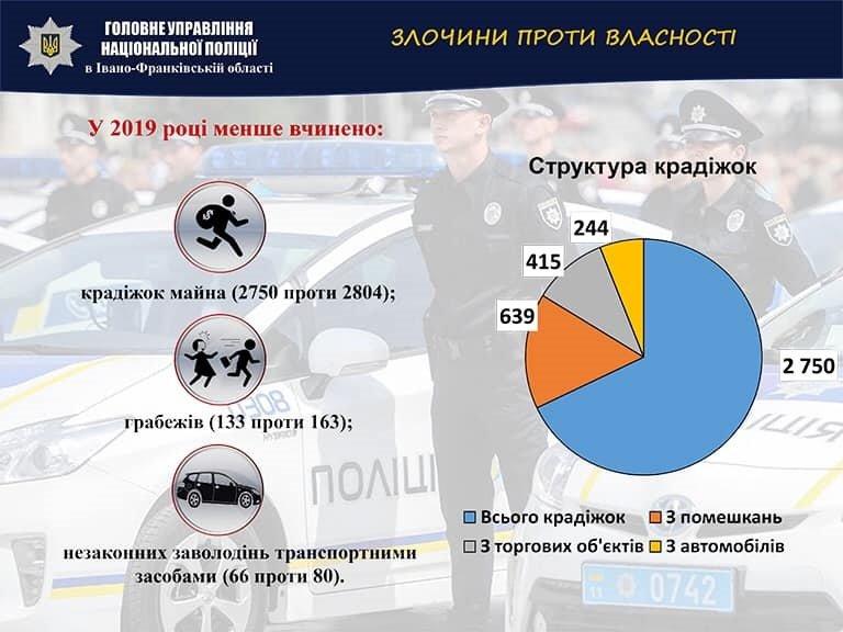 Прикарпаття – один з найбезпечніших регіонів, – Володимир Голубош, фото-6
