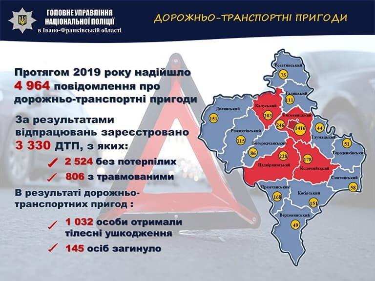 Прикарпаття – один з найбезпечніших регіонів, – Володимир Голубош, фото-8