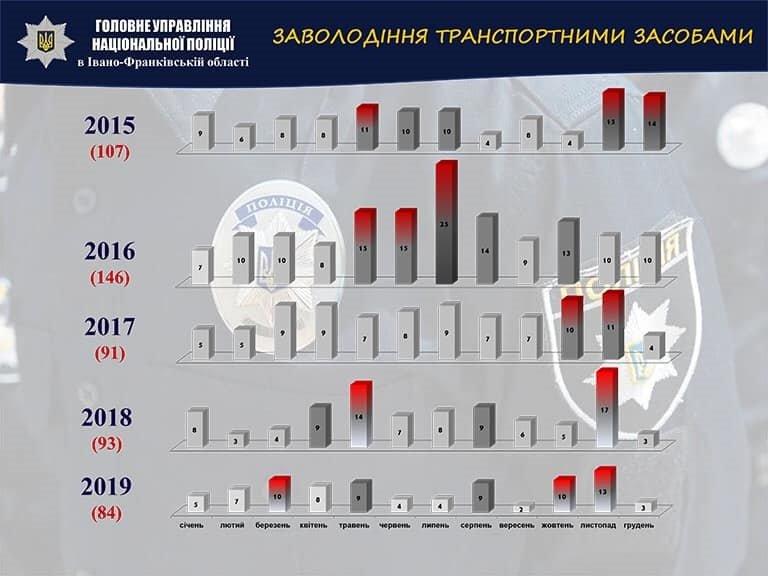 Прикарпаття – один з найбезпечніших регіонів, – Володимир Голубош, фото-9