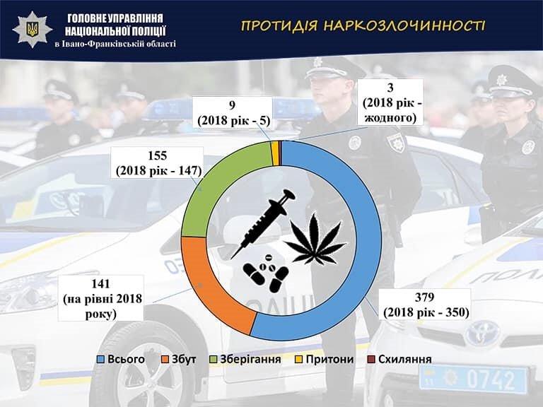 Прикарпаття – один з найбезпечніших регіонів, – Володимир Голубош, фото-1