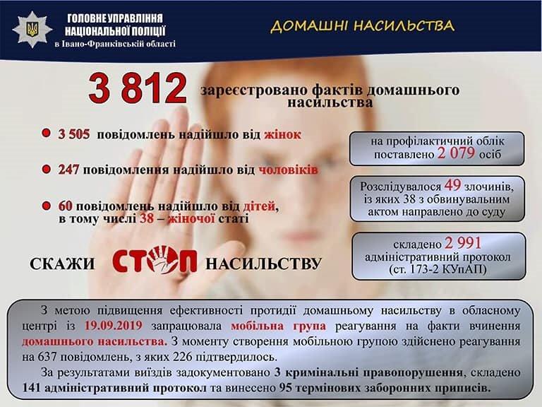 Прикарпаття – один з найбезпечніших регіонів, – Володимир Голубош, фото-5
