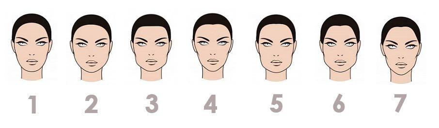 Як вибрати ідеальну стрижку під свою форму обличчя, фото-1