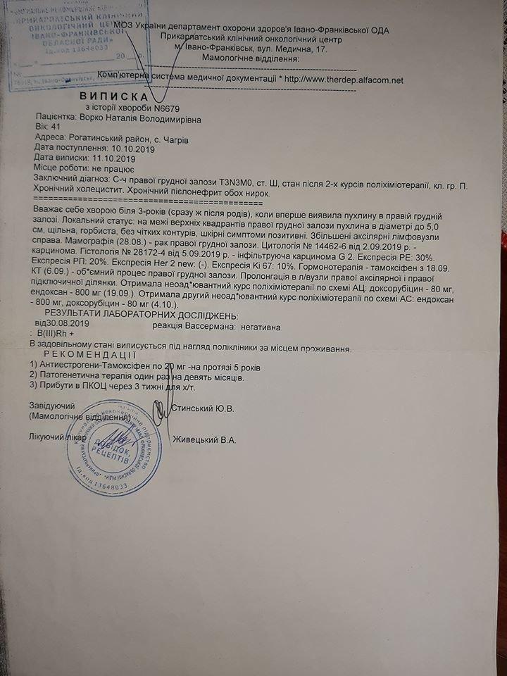 Дуже потрібна допомога матері 4 дітей з Івано-Франківська, фото-3