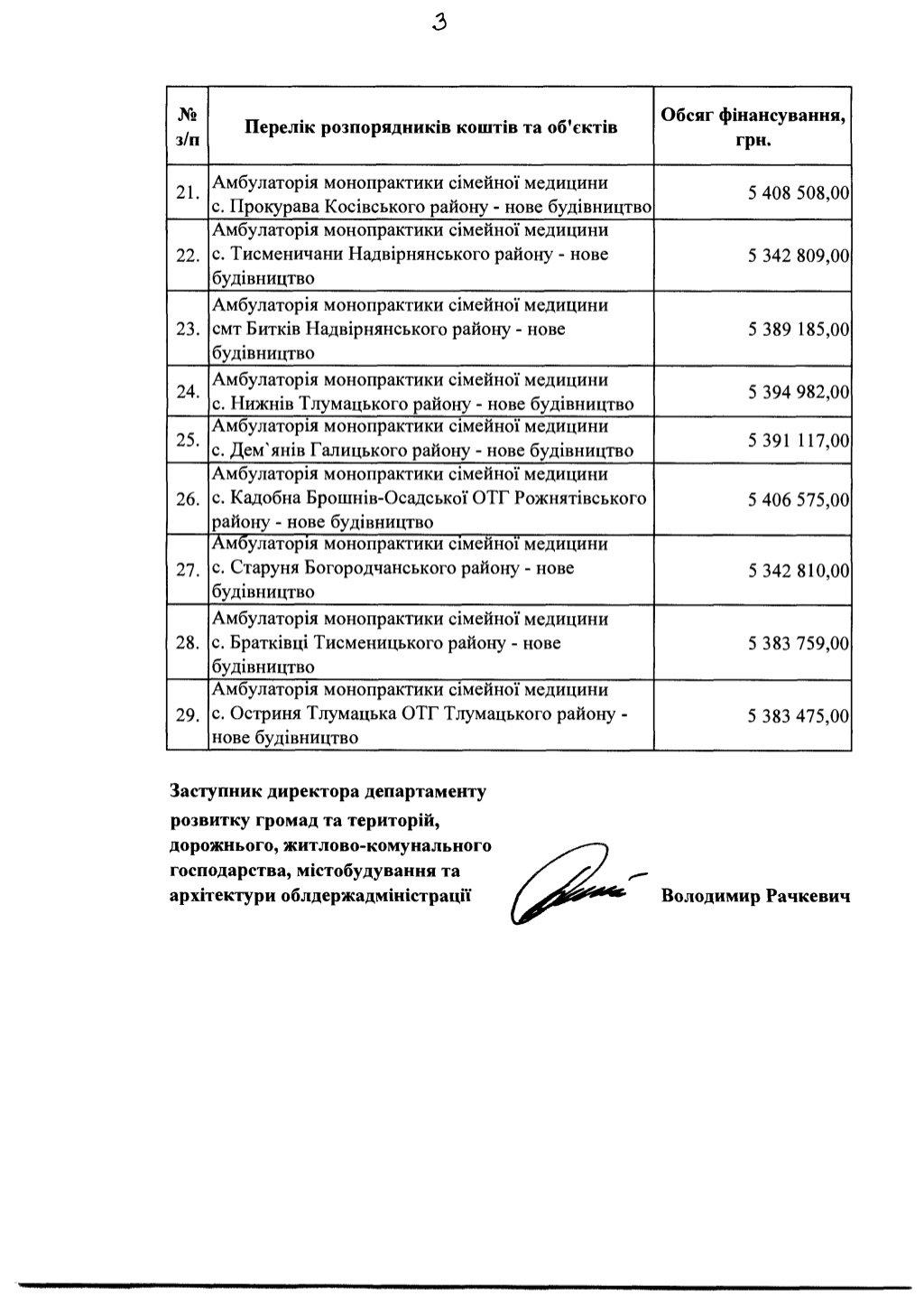 На Прикарпатті цього року планують збудувати майже 30 амбулаторій за 82 млн грн, фото-5