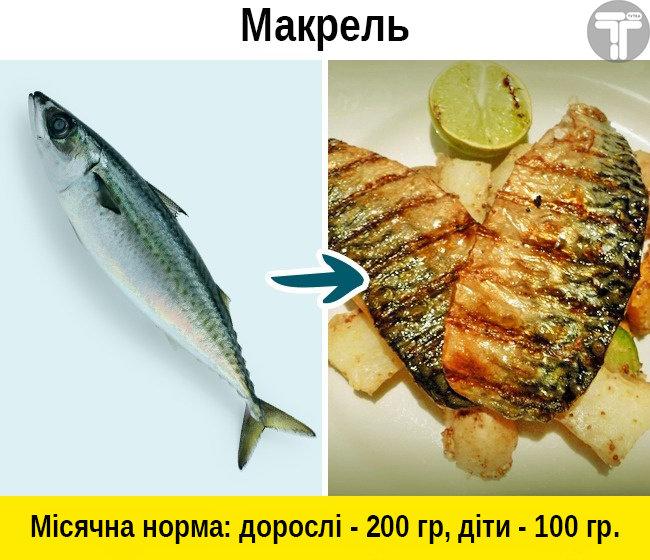Це потрібно знати. Популярні видів риби, які приносять скоріш шкоду, ніж користь, фото-2
