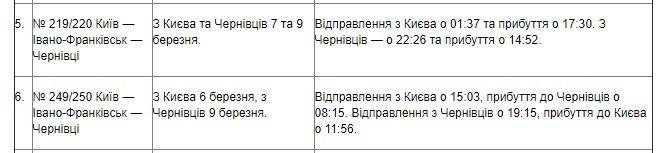 До 8 березня Укрзалізниця призначила додаткові потяги до Івано-Франківська, фото-1